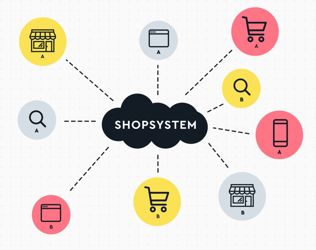 Was ist Headless Commerce?